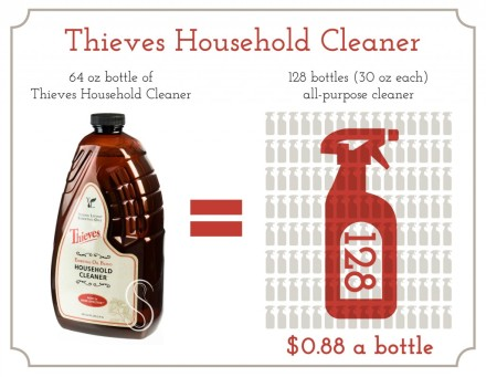 Thieves-Cleaner_Bottles-1024x794